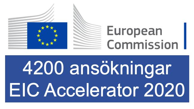 Många ansökningar EIC Accelerator